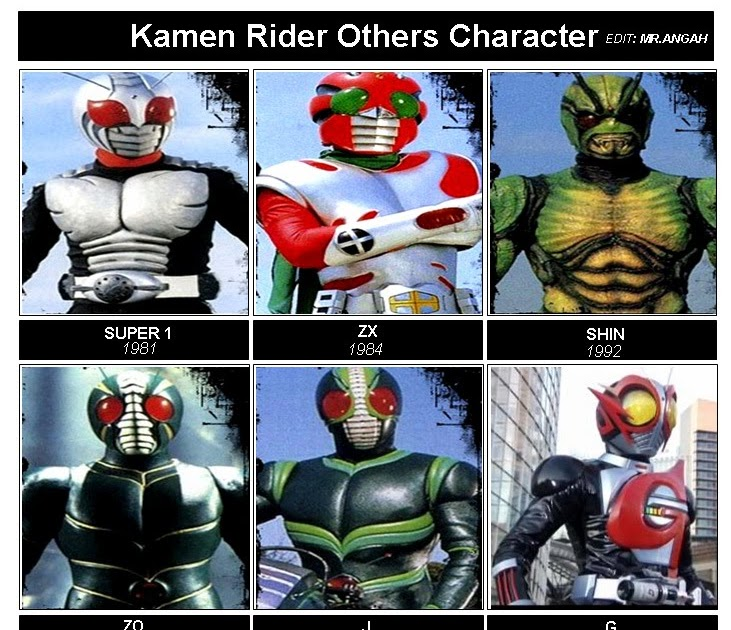 I Am Rider Mp3 Song Download: BRAIN MUSIC & MOVIE RECORDS: Kamen Masked Rider Super 1