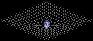 Curvature of Spacetime