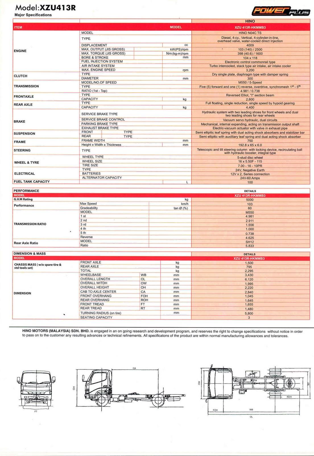 Regas Group of Companies: HINO XZU413R SPECS & FEATURES