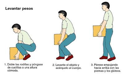 Recomendaciones for Recomendaciones ergonomicas para trabajo en oficina