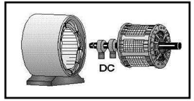 Macam-macam Jenis Motor AC/Arus Bolak-Balik - Pengetahuan ...