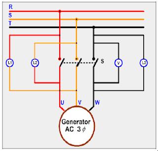 Metode Paralel Generator Sinkron Dunia Listrik
