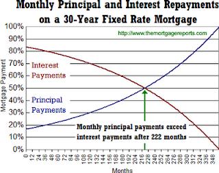 Grafic rambursare credit raiffeisen online
