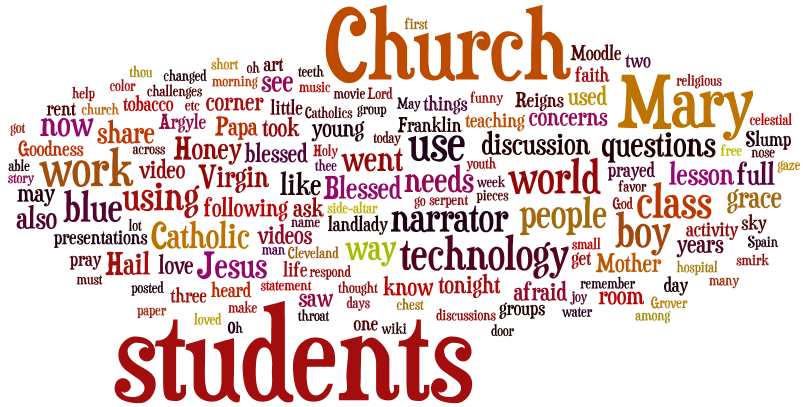 Use Wordle to Spice-Up Your Theology Lesson Plans | Ave Maria Press
