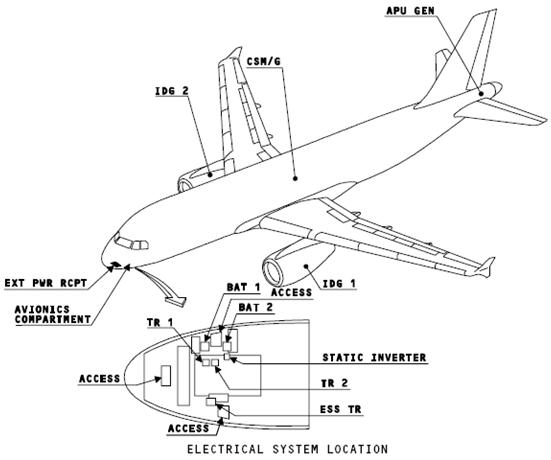 eBook Manuals Aviation, of Maintenance, Components, Planes