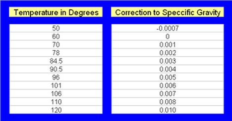 hydrometer_correction_chart.jpg