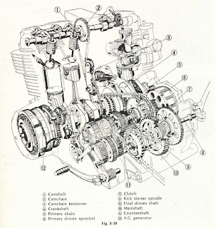 Restaurando una Honda CB750 Four, K1,1971.: Historia de la