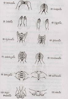 Sandhyavandanam Mudras Pdf