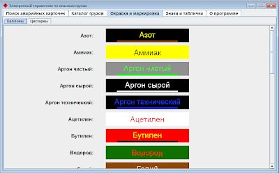 Электронный справочник по опасным грузам