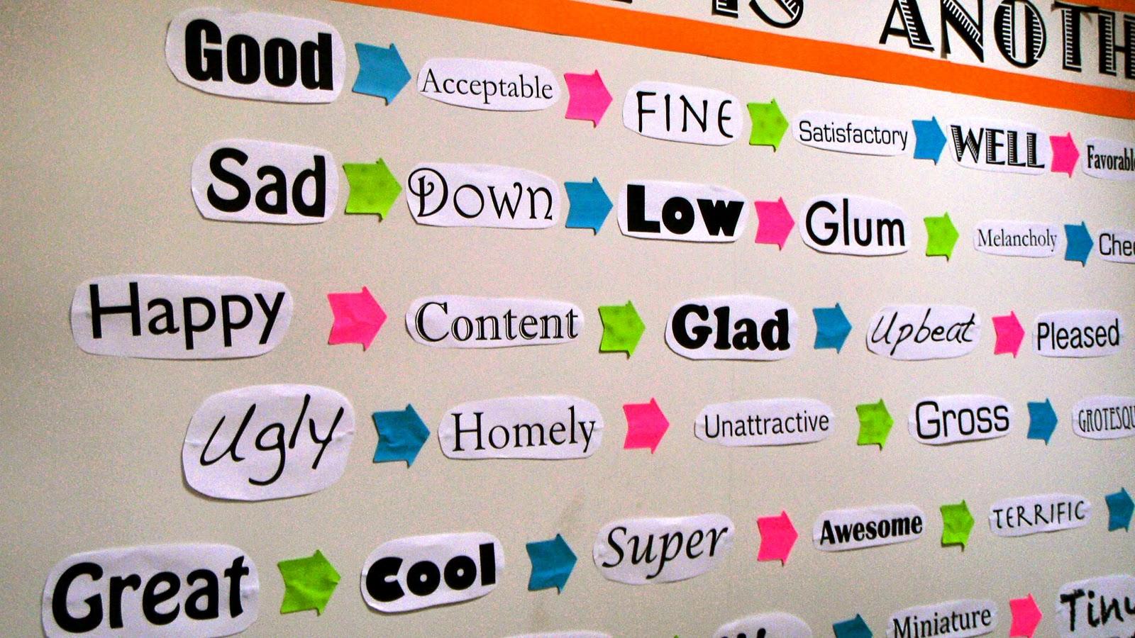 Theme Verb Synonym Theme Verb Synonym Theme Day Synonym Mrs Raisdana S World