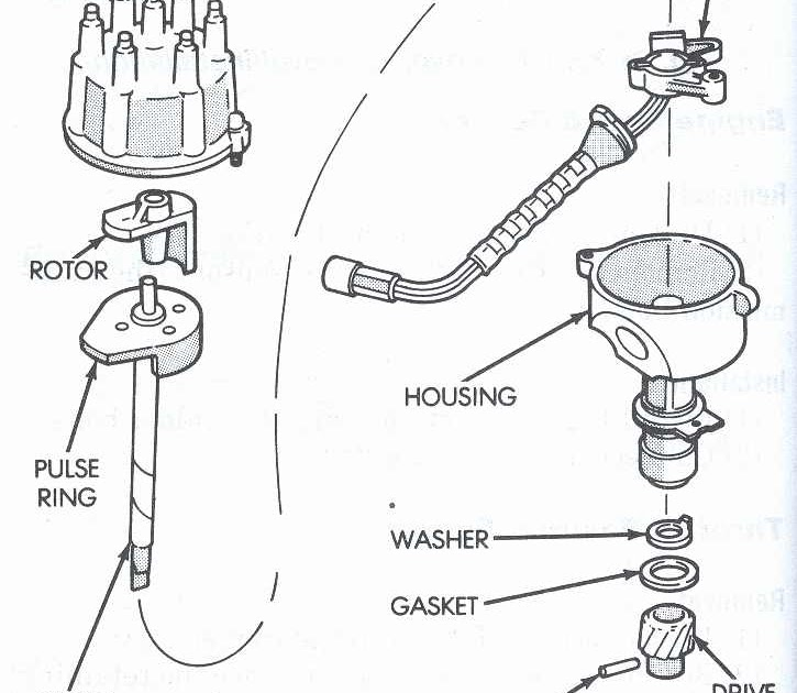 4g91 carburetor wiring diagram 120v meter kelabprotonsaga now with drivem7 distributor