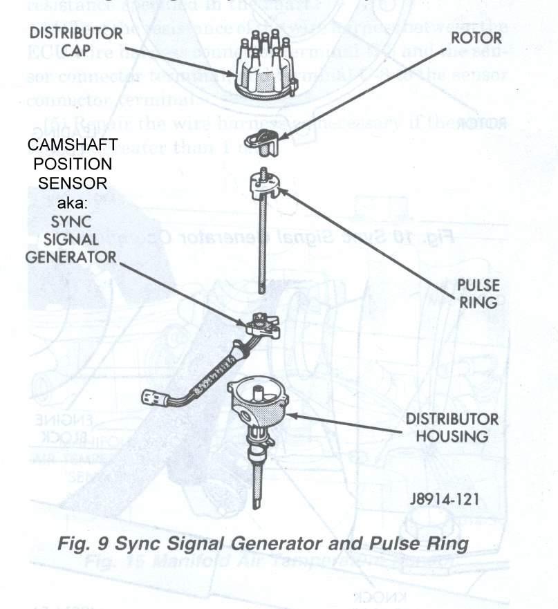 4g91 carburetor wiring diagram 2007 honda element kelabprotonsaga now with drivem7 distributor untuk pengetahuan keta gua jenis saga orient which is menggunakan 8 valve ada 1 lagi 12 utk kereta yg model baru sikit dr
