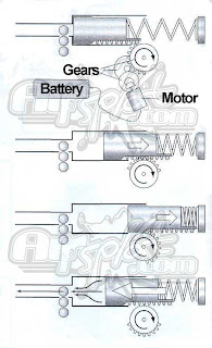 M4 Airsoft Gun Parts Diagram, M4, Free Engine Image For