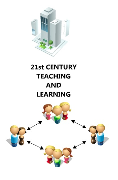 61ce7a9473 Technology Professional Development - Lessons - Tes Teach
