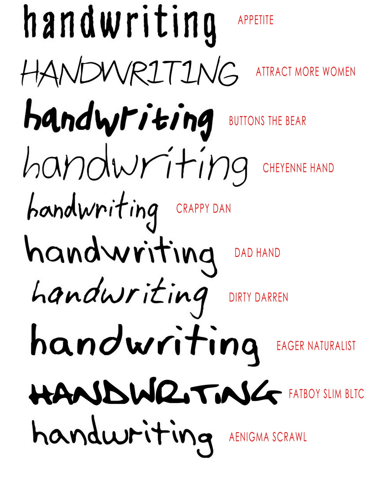 What is a font that looks like handwriting analysis