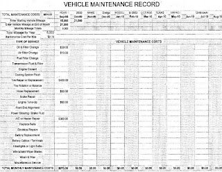 stealth survival frugal prepping free vehicle maintenance record
