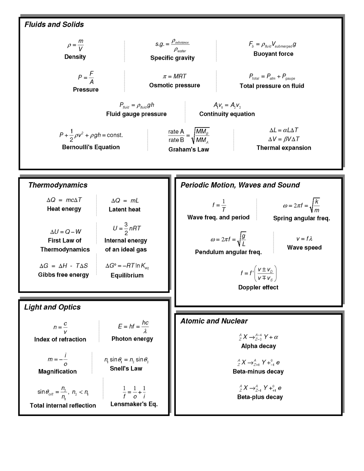 Mcat Formula Sheet Page 2 1 236 1 600 Pixels