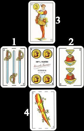 tirada de cartas españolas gratis naipes baraja española