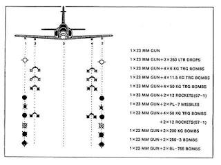 Resultado de imagen para hongdu k-8w + Mk 82