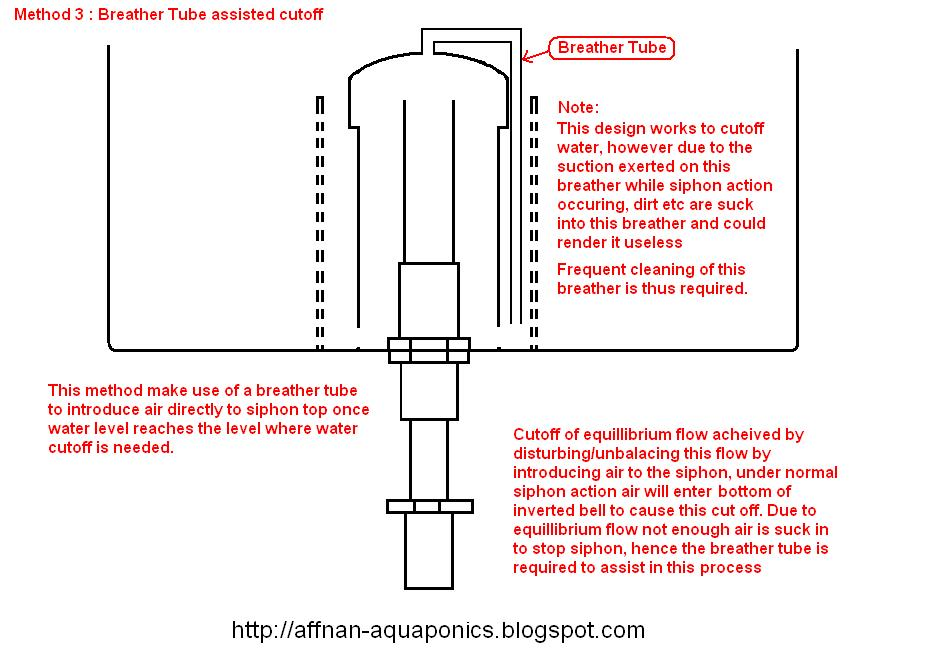 boat dual battery isolator wiring diagram images boat battery bilge pump float switch wiring diagram website