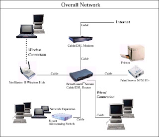 Wireless lan applications areas computer science essay