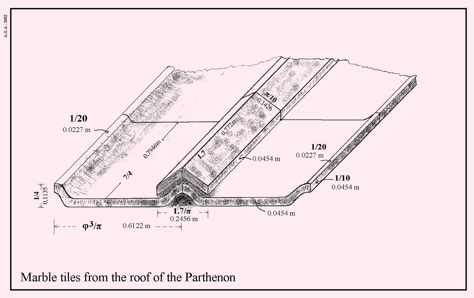 Metron Ariston Parthenon
