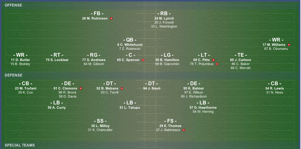 Final Iteration Combined Depth Chart
