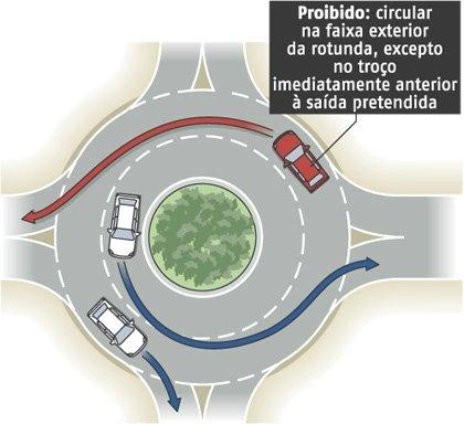 Novas regras de trânsito em 2014