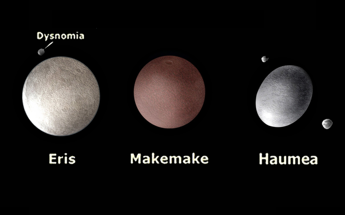 haumea with other planets - photo #23
