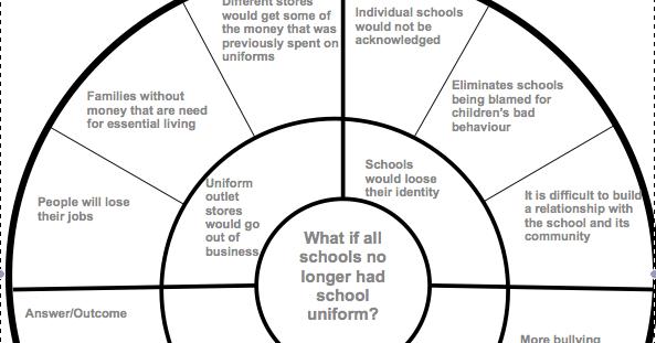 Boyz Zone: What if schools had no school uniforms?