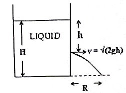 AP Physics Resources: Fluid Mechanics