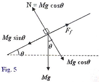AP Physics Resources: AP Physics B