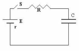 AP Physics Resources: December 2010