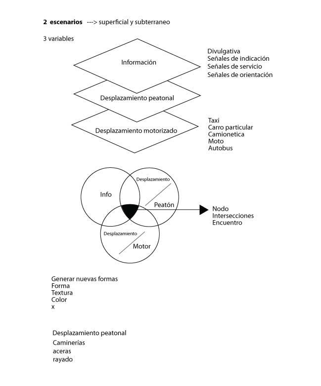 Dibujo8 Proyecto De Tesis Estructura Del Proyecto Flujo