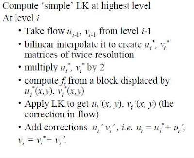Matlab - Working with Videos: Optical Flow using Lucas Kanade