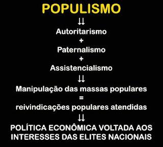 Resultado de imagem para populismo