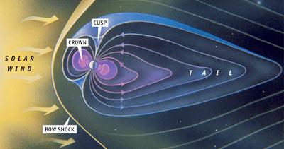 Kuvahaun tulos haulle maan magneettikenttä