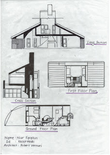 y Robert Venturi Vanna House Plan on robert venturi trubek and wislocki house, robert venturi guild house, robert venturi beach house, robert venturi house in delaware,