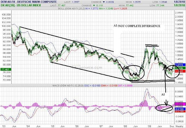 Strategi Pivot Forex : Alat Bermanfaat untuk Trader