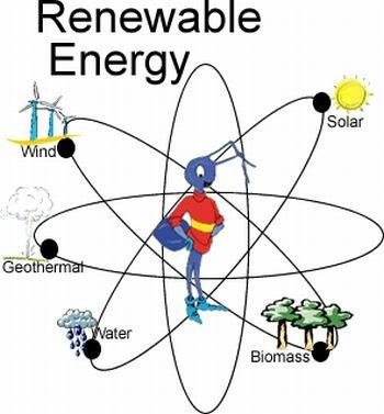 Is diamond energy still best option for renewable