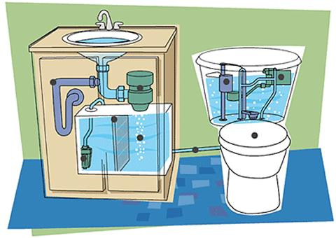 Viviendas autosuficientes energ as renovables e - Inodoro y lavabo en uno ...