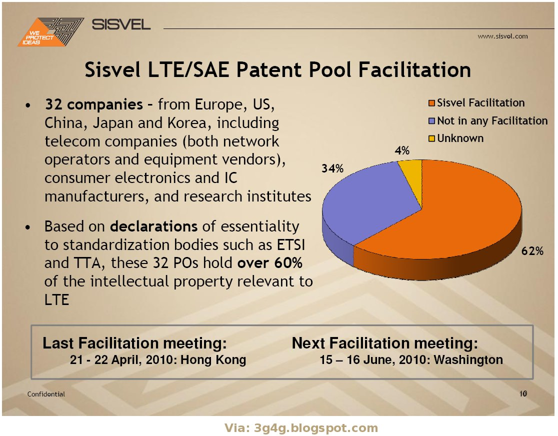 The 3g4g Blog Sisvels Lte Patent Pool Guitar Wiring Diagrams And Tips December 2010 Based On Presentation They Have Most Number Of Companies In Their Which Will Make Them Dominant Give Required Clout To
