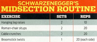 roman chair situps arnold diy bodybuilding max abs training with schwarzenegger s schedule