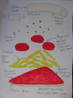IMG 6690 - pizza