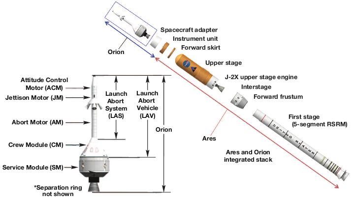 NASA Crew Escape Vehicle - Pics about space