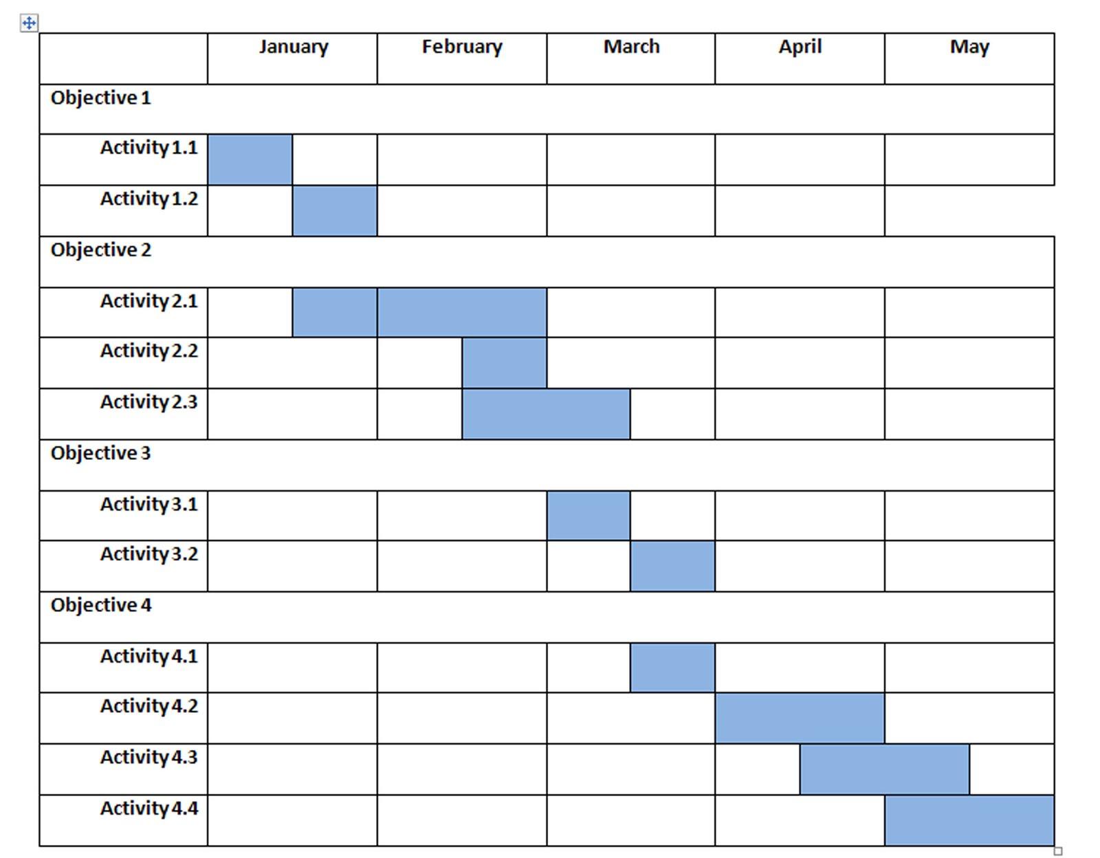 also dissertation gantt chart xls rh cilecyueshammas