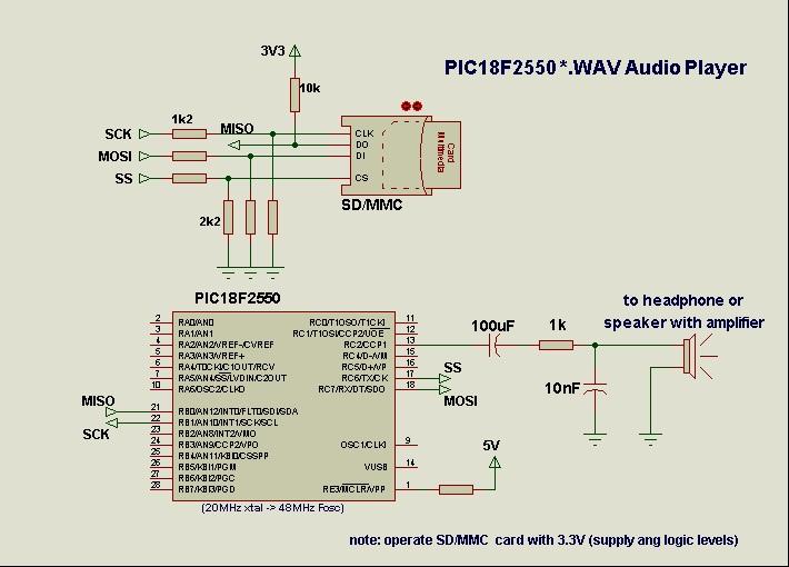 ProjectProto: PIC18F SD WAV Audio Player