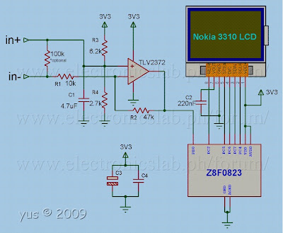 ProjectProto: simple oscilloscope using Z8F0823 and N3310 LCD