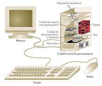 Estructura Hardware Del Computador Septiembre 2010