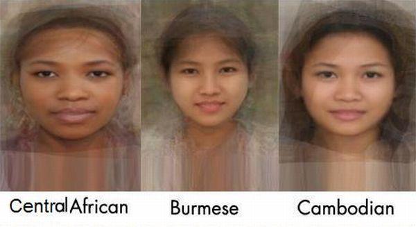 Ancestry facial characteristics